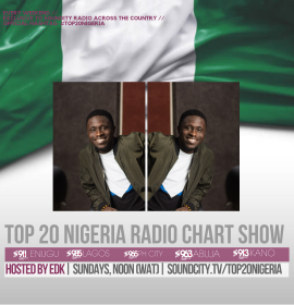 """Killin' Dem"" spends 4th Week at #1 